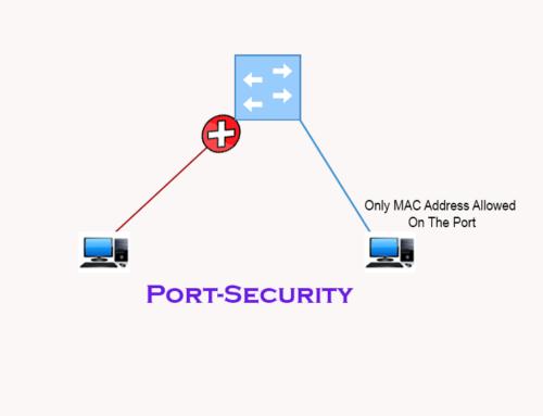 Port-Security